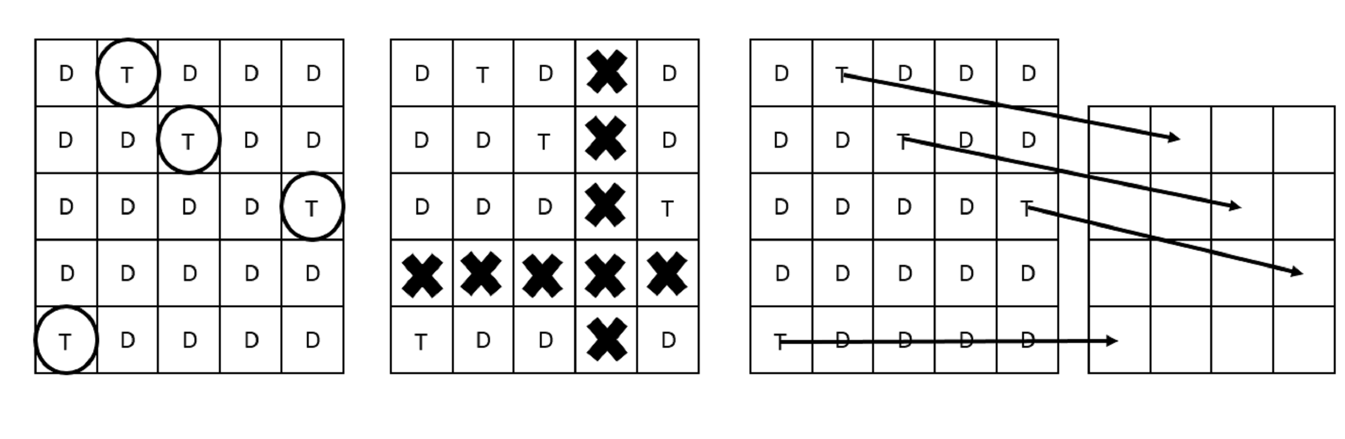 examples of 3 schemes