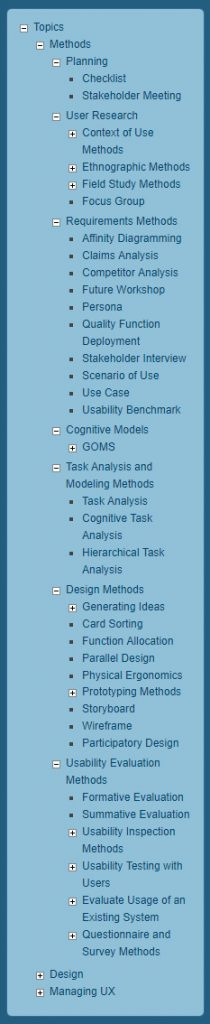 Screenshot of a long list of topics with many sub-sections.