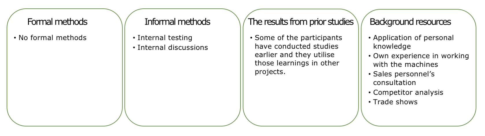 The projectND's method mix lacks formal methods, but relies on informal methods, results from prior studies anmd background resources.