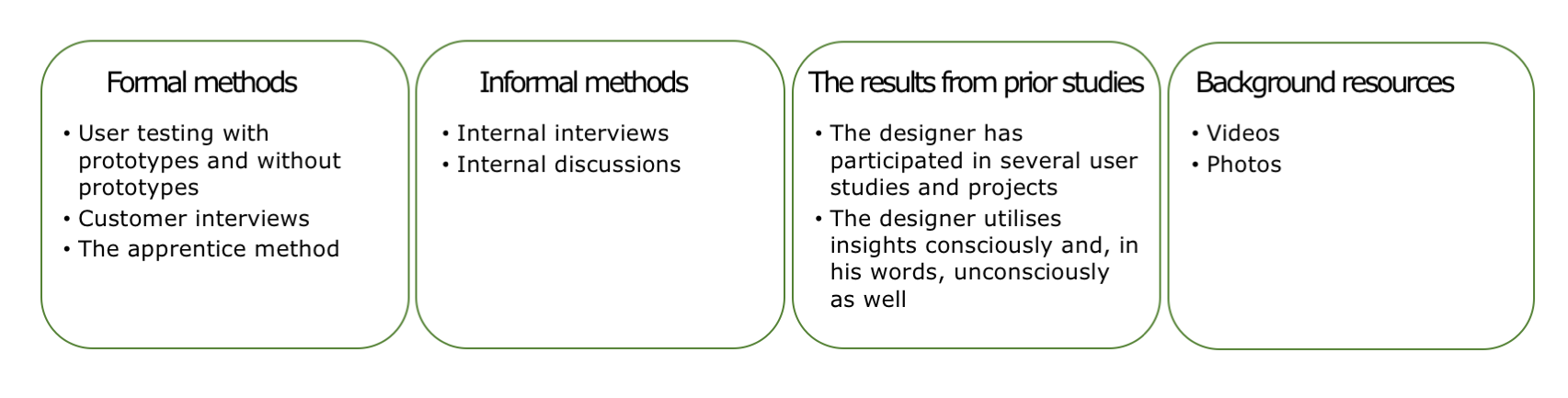 The method mix includes typical designer methods and the apprentice method.