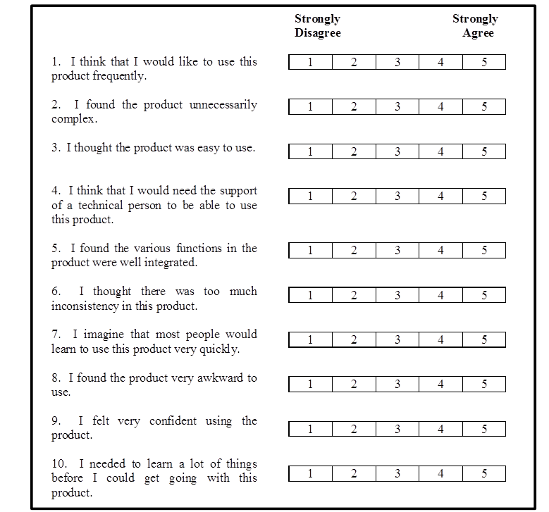 Modified SUS questionnair with the 10 questions and the 5-point scale ranging from Strongly Disagree to Strongly Agree.