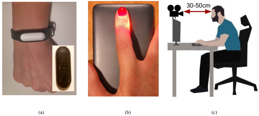 The three depictions of the devices used in the study.