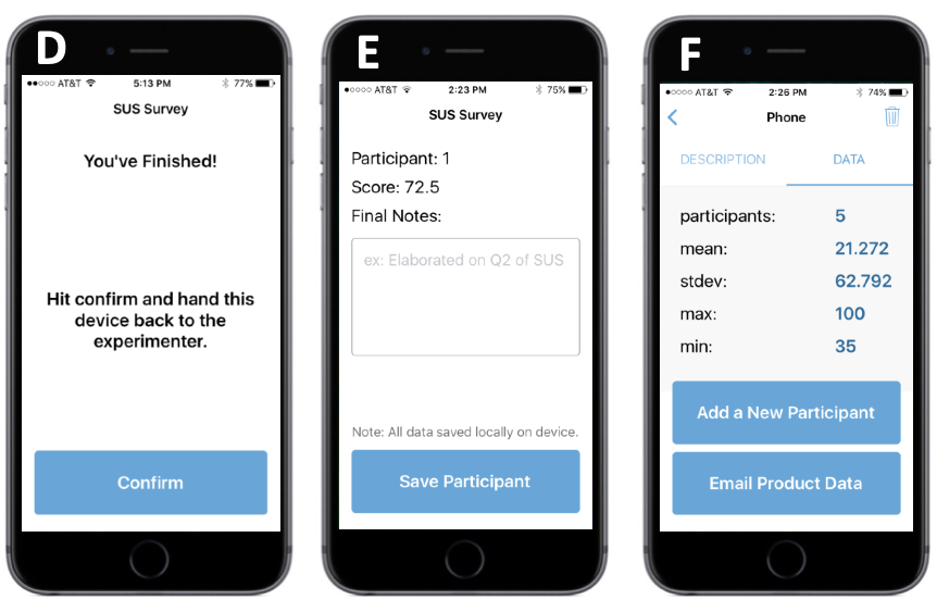 Three mobile phone screenshots: A is the Home screen, B is the Add a New Product screen, and C is the SUS survey.
