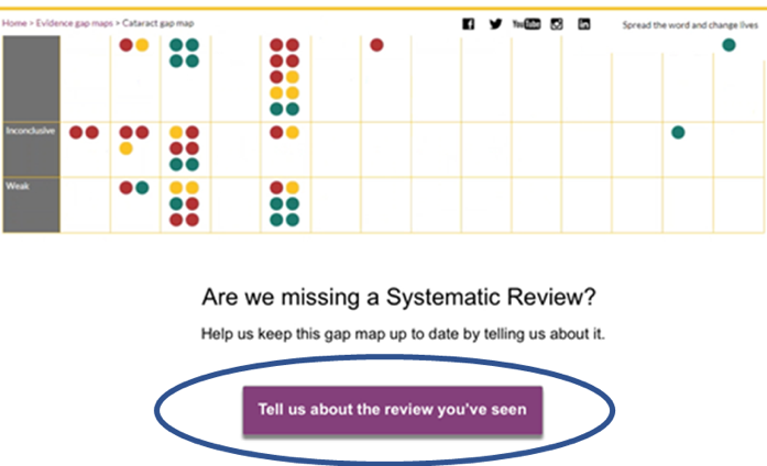 """Screenshot of the webpage with the new """"Tell us about the review you've seen"""" button circled."""