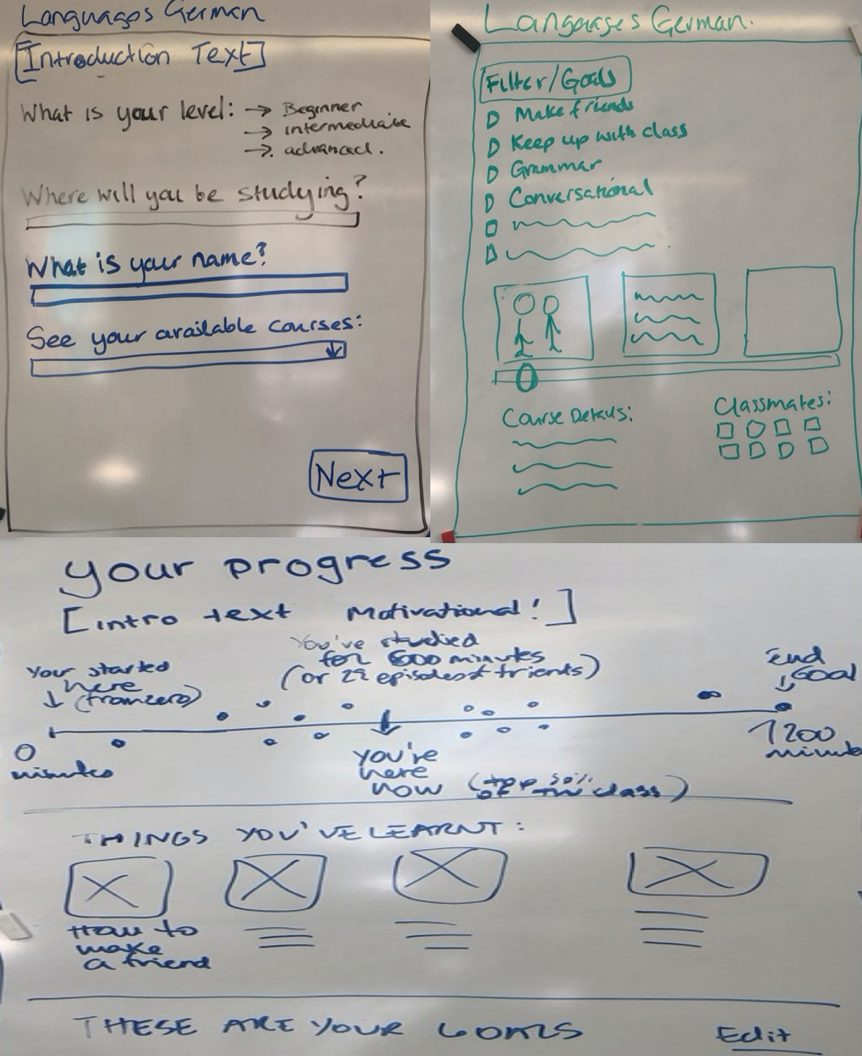 Photo of the whiteboard with outlined ideas for the intro text and filter/goals